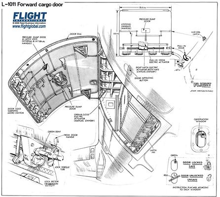 ... Lockheed L-1011 Tristar Cargo Door Cutaway | by Flightglobal.com  sc 1 st  Flickr & Lockheed L-1011 Tristar Cargo Door Cutaway | Like the Lockheu2026 | Flickr