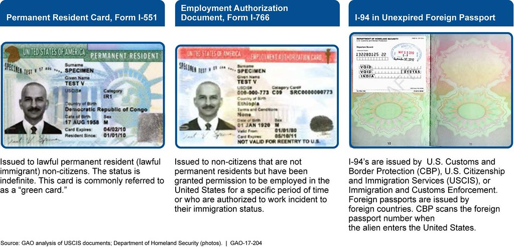 Figure 1 Sample Immigration Documents Used In Checks Of T Flickr
