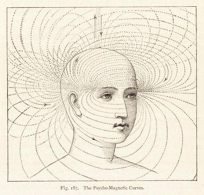 telepathy magnetism