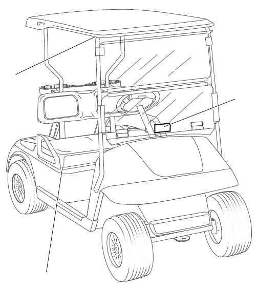 Ee Z on Ez Go Golf Cart Wiring Diagram