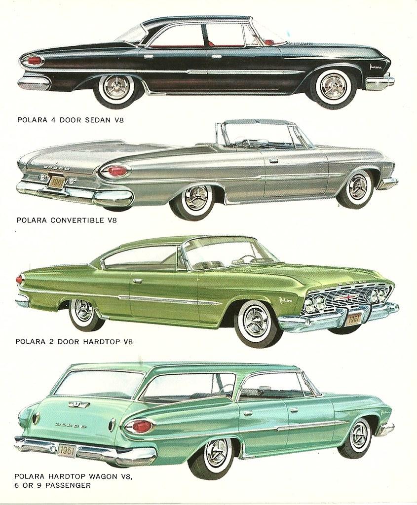 Classic Car Advertising Sites