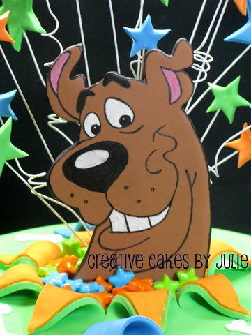 Scooby Doo Close Up Of Scooby How Well Do The Star