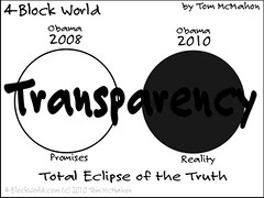 Total Eclipse of the Truth