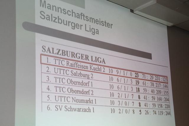 league 1 tabelle