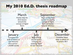 My 2010 Ed.D. thesis roadmap | A visualization to accompany … | Flickr