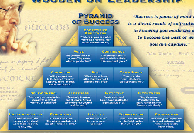 john woodens pyramid of success notes John wooden was arguably known as much for his wisdom off the court as he was for his ability to win championships on it related: discover the path to greatness with john wooden's pyramid of.