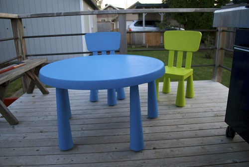 Outdoor Furniture Who Needs Adirondack Chairs When You