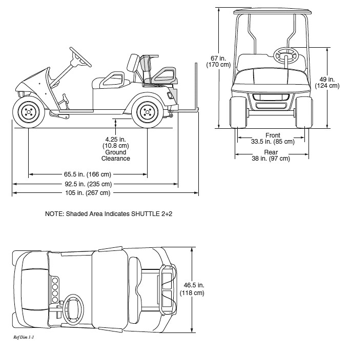 Ez Go Rxv Diagram Side Top Front Diagram Of Ezgo