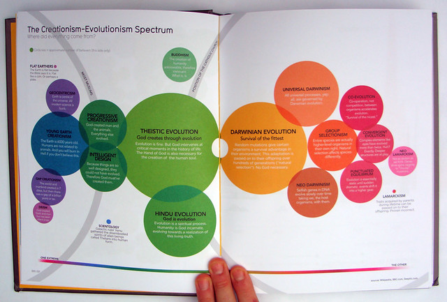 Information Is Beautiful By David Mccandless A Spread