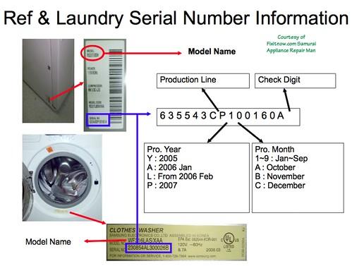 Samsung Appliances Model And Serial Number Decoder Flickr