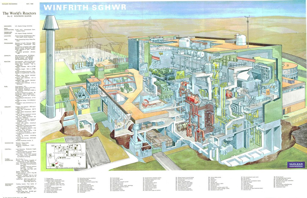 The World's Reactors, No. 42, Winfrith SGHWR, Dorset, Engl