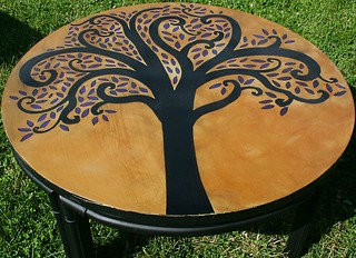 36 inch Round Coffee Table | by Rick Cheadle Art and Designs