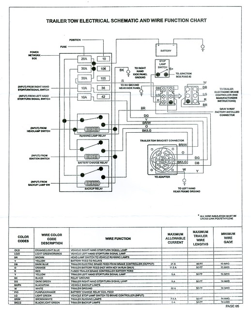 Ford F150 trailer wiring schematic | ModMyF150 | Flickr F Trailer Tow Wiring Diagram on