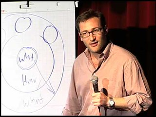 Simon Sinek Why How What Circle | by Cea.
