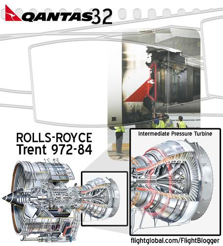 Qantas Flight 32 Rolls Royce Trent 900 Intermediate Pressu