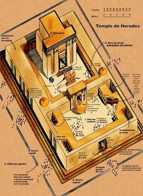 Resultado de imagen de templo de herodes