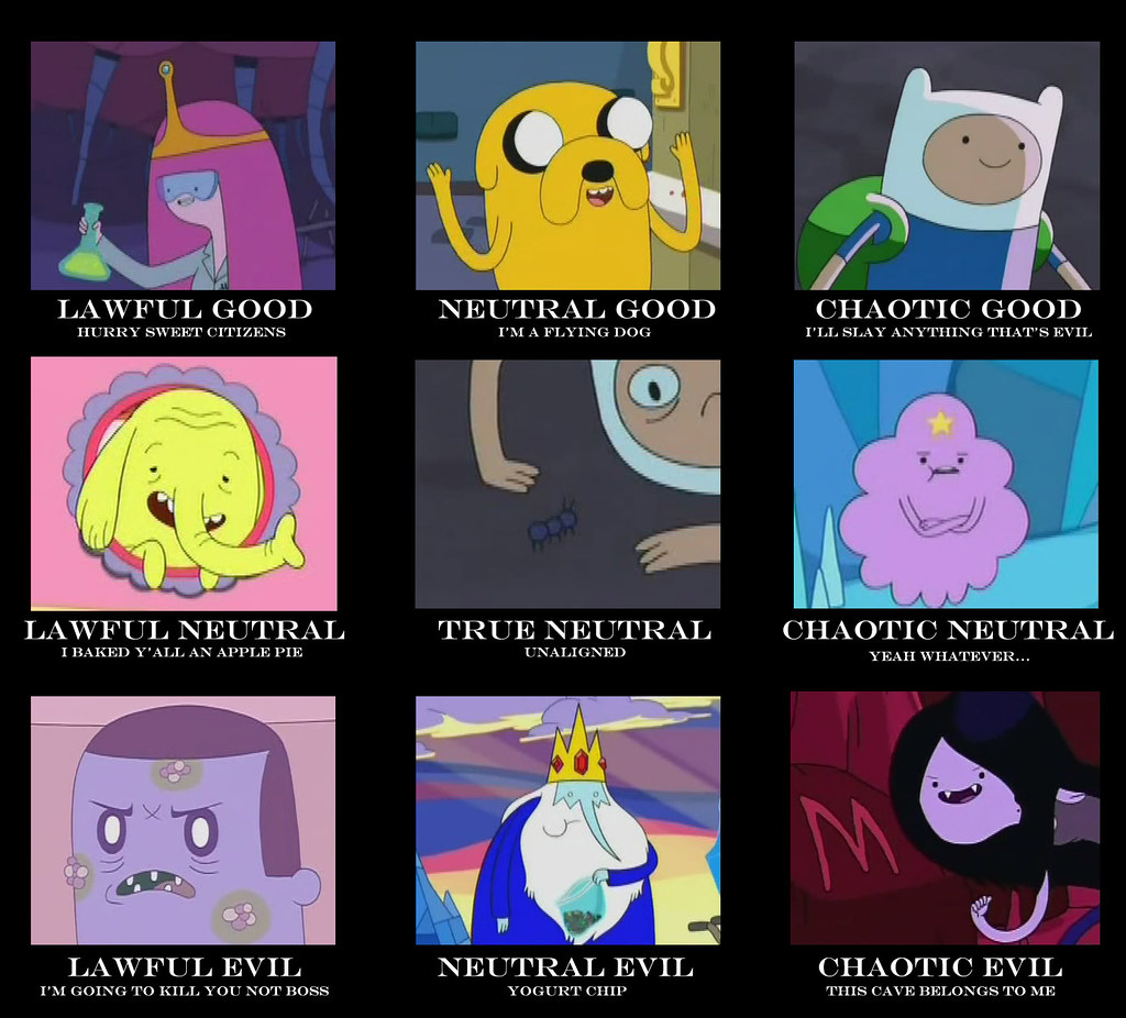 Bp Stock Chart: Adventure Time Alignment Chart | Adventure Time Alignment Chu2026 | Flickr,Chart