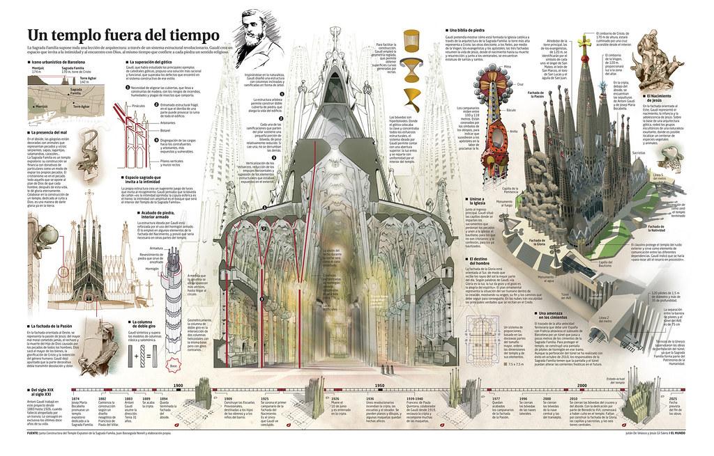 Un templo fuera del tiempo gr fico publicado en el mundo for Fuera de tiempo