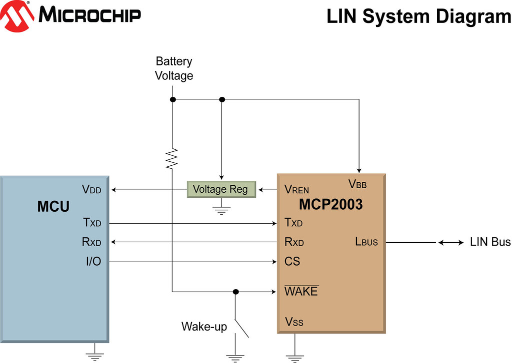 LIN System    Diagram     Microchip Technology s MCP2003   MCP20