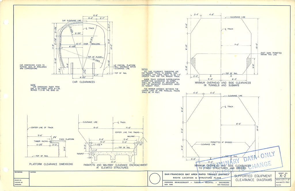Business Value Measurements And The Solution Design Framework besides E5 9F B9 E8 AE AD E5 AD A6 E6 A0 A1 E8 A3 85 E4 BF AE E8 AE BE E8 AE A1 E5 9B BE together with Bahay Kubo Designs In The Philippines Blueprint Ofw Pinoy House 2 furthermore Aperture Science AI Core Blueprint 287071818 furthermore Stormtrooper Helmet Schematics 01 642747591. on blueprint designs