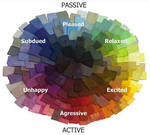 mood color chart 001 this mood color chart was made from h