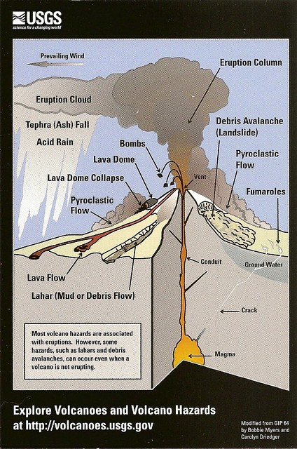 Exploring A Volcano Diagram Wiring Circuit