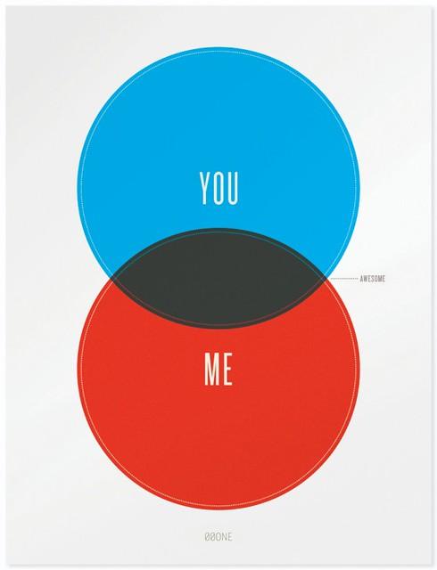 You Me Venn Diagram 560x731 Mario Scott Flickr