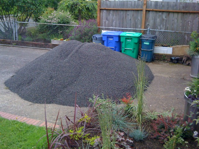 Cubic Yard Measurement Landscaping : Cubic yards of gravel