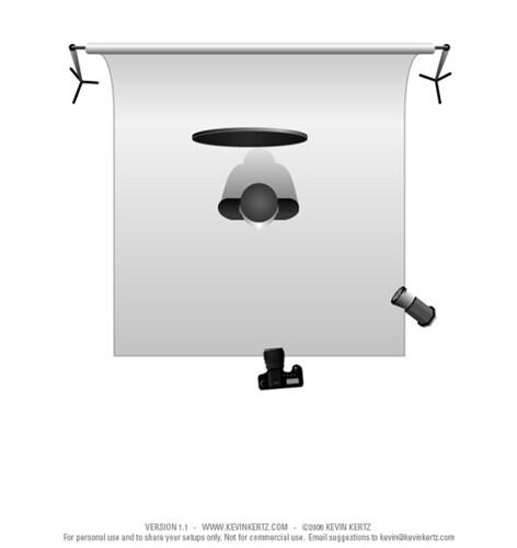 lighting setup diagram film noir gridded yn460 camera ri flickr rh flickr com Film Noir Art Film Noir Detective