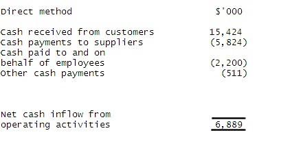 cash flow ratios formulas pdf