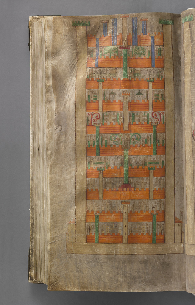 Codex Gigas Heavenly Jersualem From The M Cript