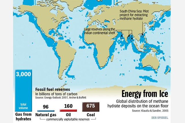 Ice Natural Gas Margin