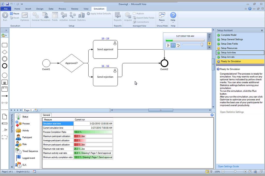 Global 360 Analystview Visio Integration Simulation Resul Flickr