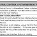 Whirltag FL Washer F70 Error Code