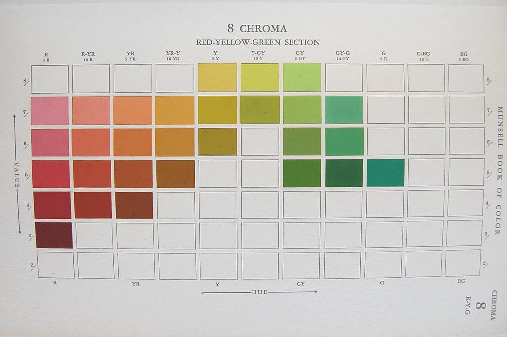 Munsell Book Of Color Munsell Book Of Color Defining Exp Flickr