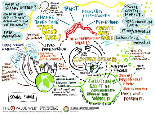 Sonal Shah Harvard Social Enterprise Conference