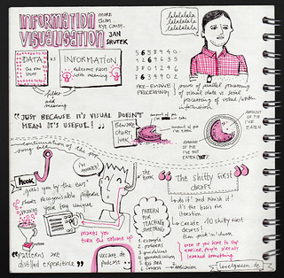 Jan Srutek: Information Visualisation – UX Camp Europe 2010 | by evalottchen