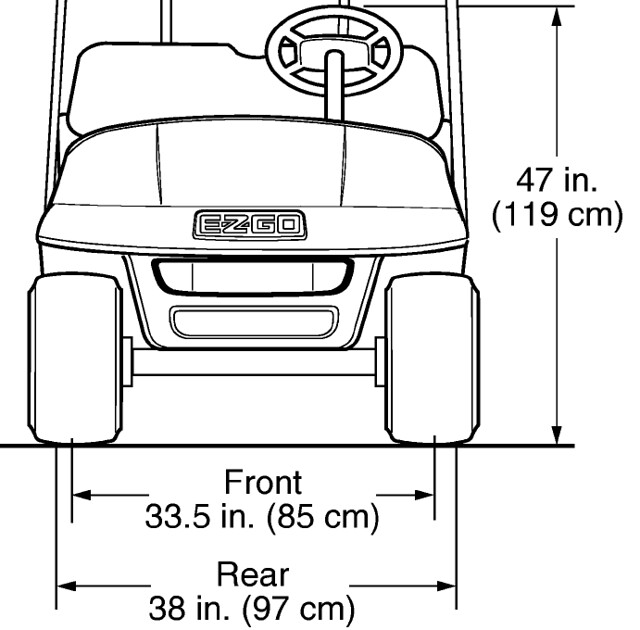 Ez Go Rxv Diagram Front View Diagram Of Ezgo Rxv