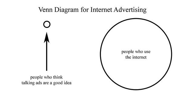 Venn Diagram Diagram: Venn Diagram for Internet Advertising | Philip Wels | Flickr,Chart