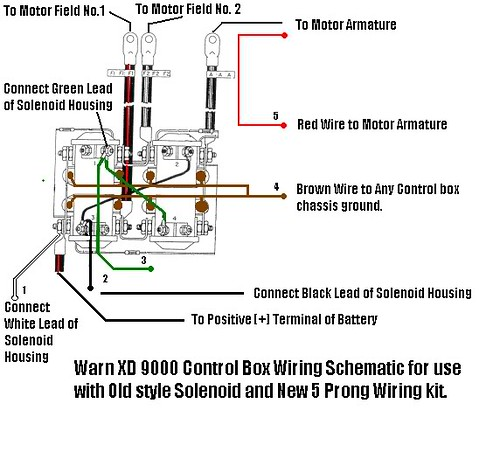 wiring diagram for badland winch wiring image warn winch wiring diagram atv wirdig on wiring diagram for badland winch