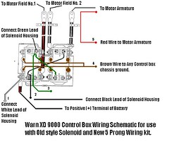 warn xd9000 solenoid wiring the solenoid box can be pretty flickr warn winch remote wiring diagram warn xd9000 solenoid wiring by eric_in_or
