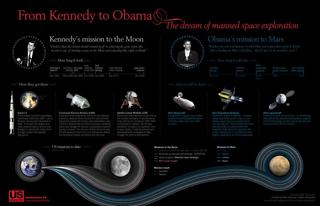 visuals to mars mission - photo #5