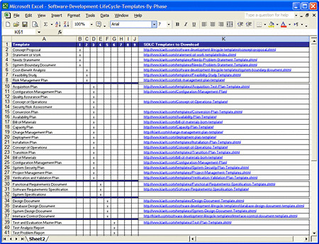 Software Development LifeCycle Templates By Phase Spreadsheet | by IvanWalsh.com