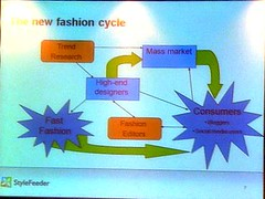 slide 2 fashion | by Bruce Clay, Inc