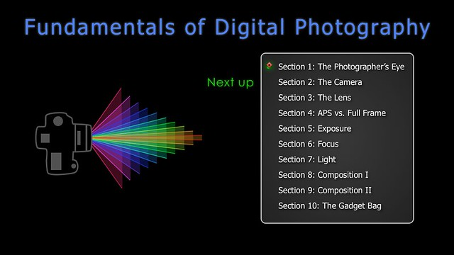 Digital Photography Course Agenda | Class breakdown of the ...