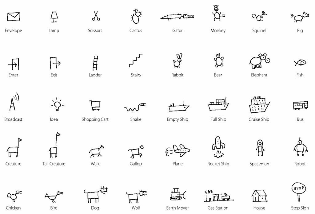 Doodle Kit | The basic building blocks for doodles, napkin