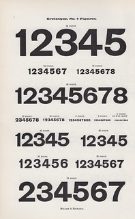 Grotesque No.4 Figures | by Klim Type Foundry
