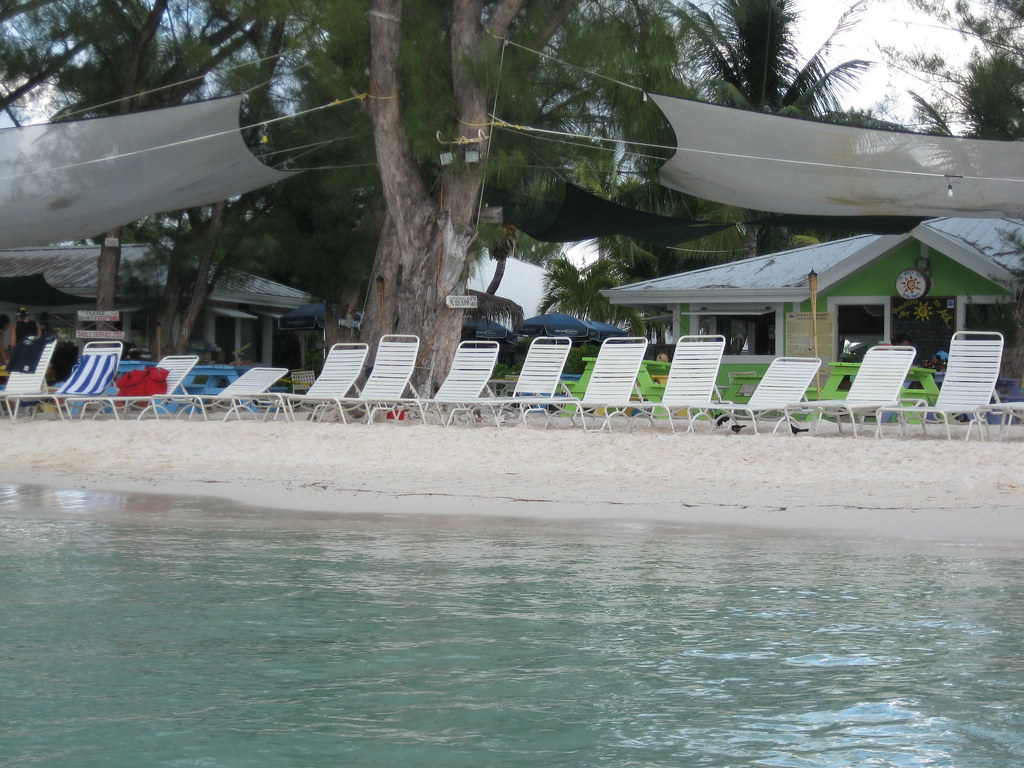 Grand Cayman Island Time Zone