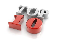 Independent Association of Businesses Top 10 | by iabusa