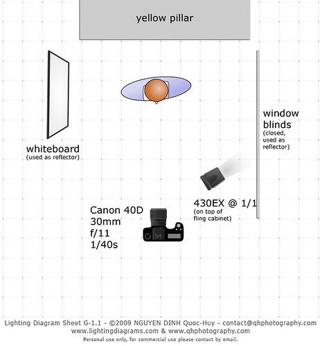 P52W02 lighting diagram | by arland